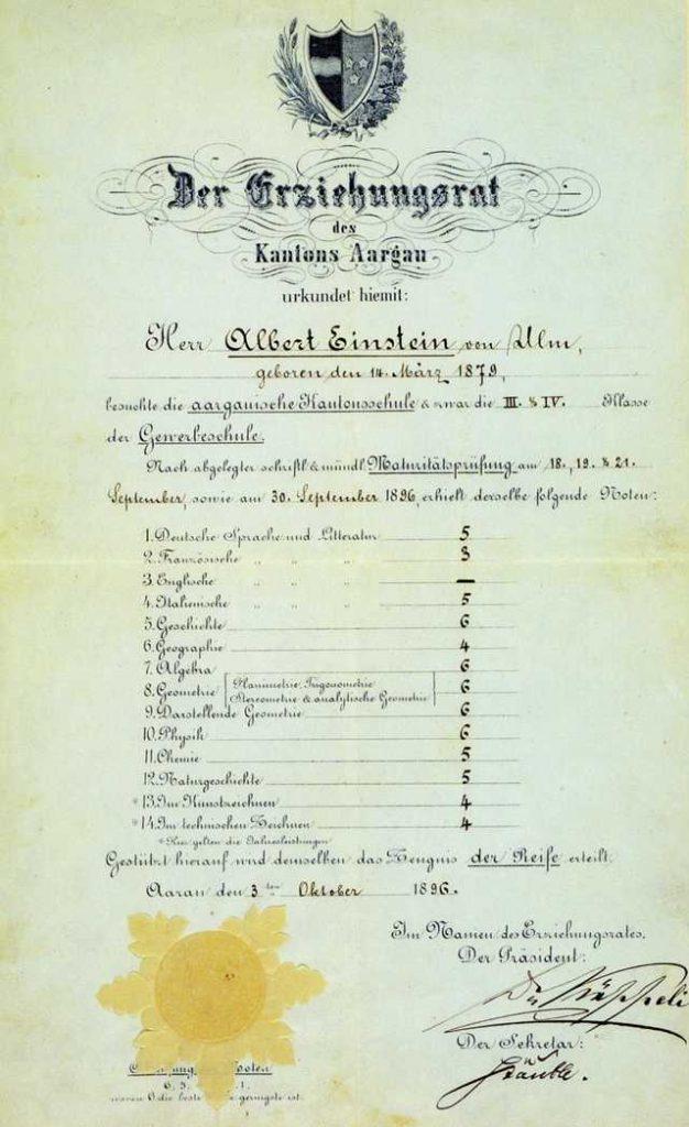 Albert Einstein érettségi bizonyítványa